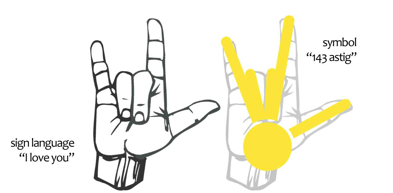 """I love you"" sign language used in ASTIG.PH logo"
