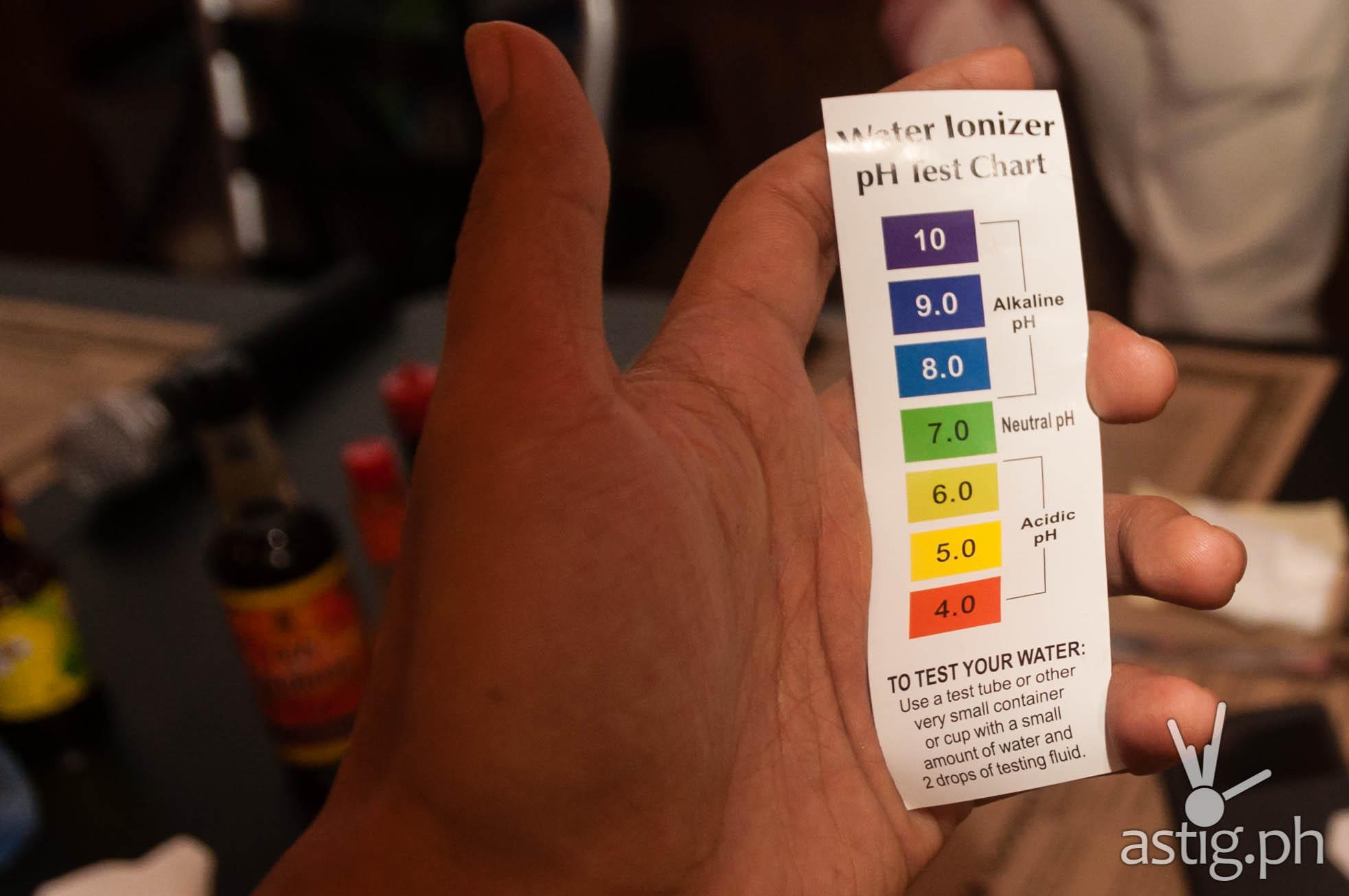 Water ionizer pH test chart