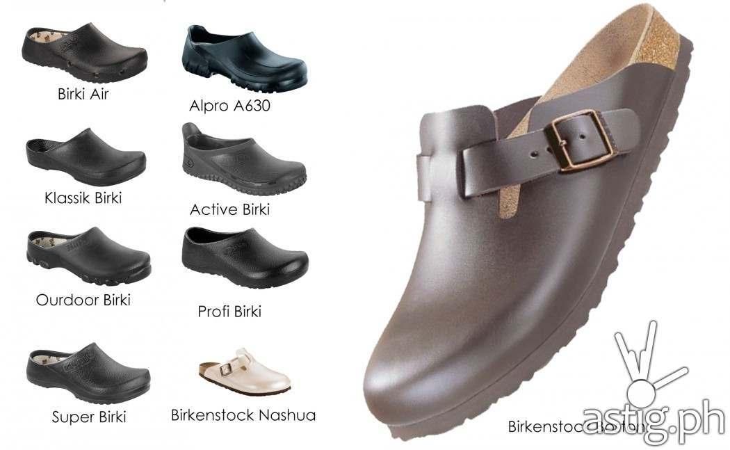 Birkenstock Collection