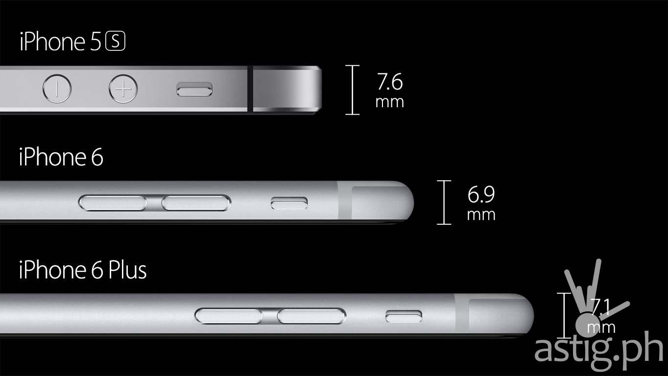 Apple iPhone 5 vs Apple iPhone 6 vs Apple iPhone 6 Plus size comparison