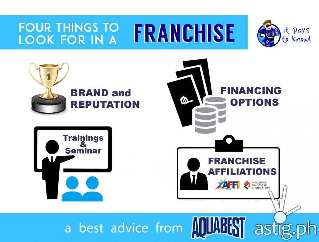 http://astig.ph/wp-content/uploads/2014/10/4-things-to-look-for-in-a-Franchise-infographic-1050x797.jpg