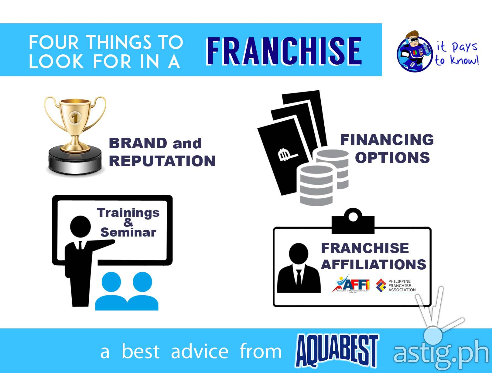 4 things to look for in a Franchise infographic