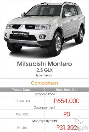 Price comparison dealer vs Hallo Hallo Mall for a brand new Mitsubishi Montero