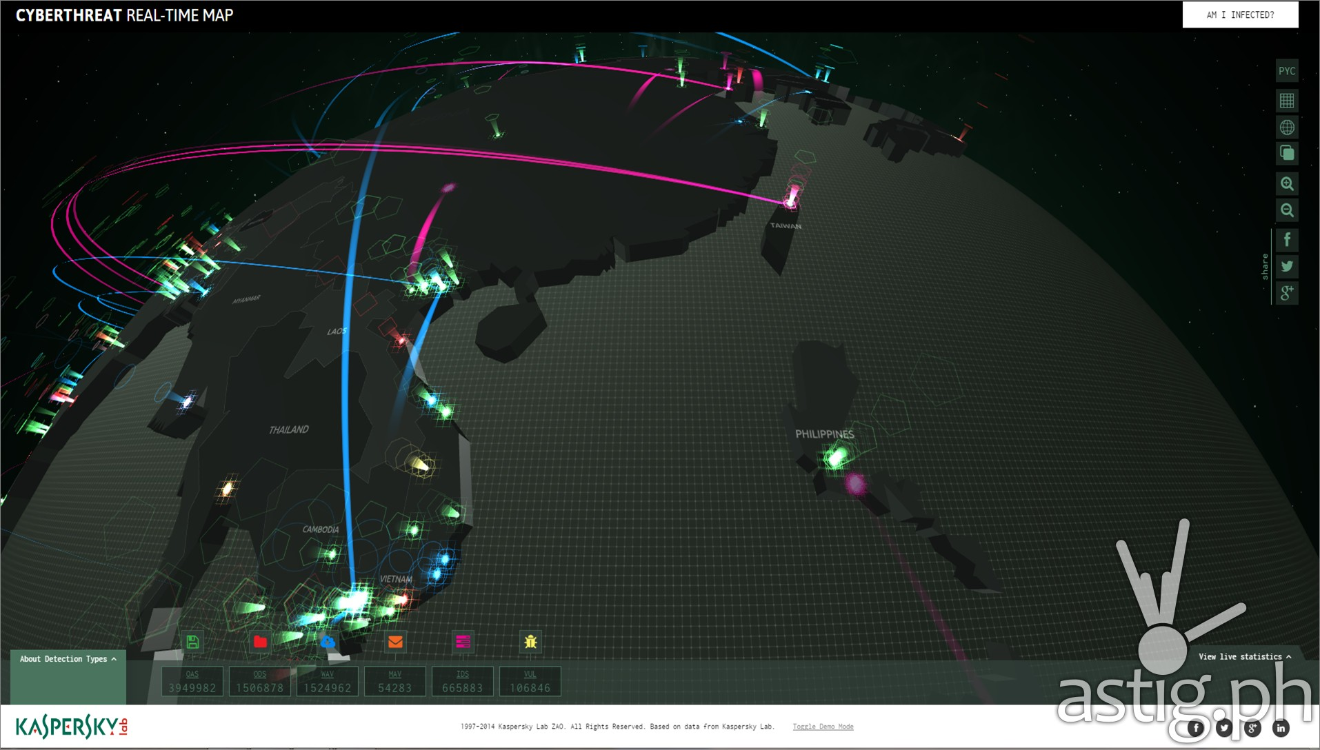 Cyberthreat Real-time Map Kaspersky