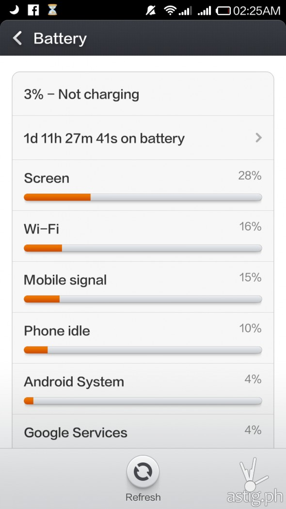 Xiaomi RedMi 1S with light usage can last up to 24 hours