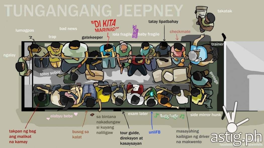 http://astig.ph/wp-content/uploads/2014/12/jeepney-passenger-drawing-by-christwinfelix-1050x590.jpg