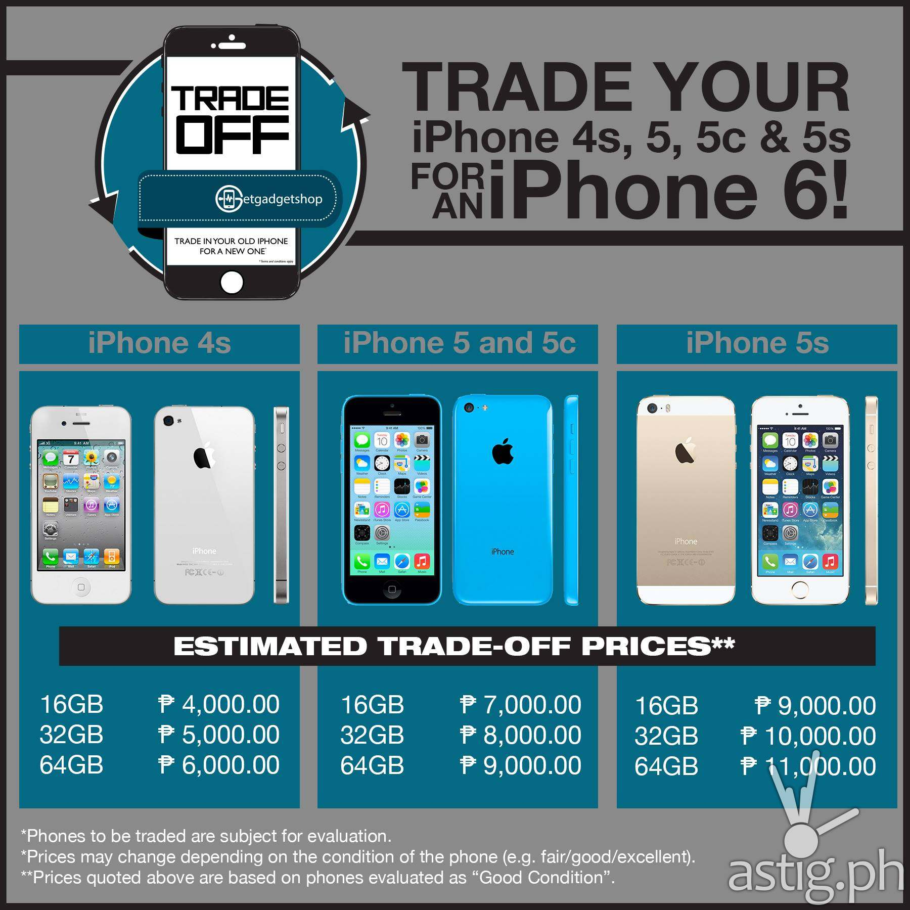 iphone 5s trade in value trade your phone for an iphone 6 iphone 6 plus 17511