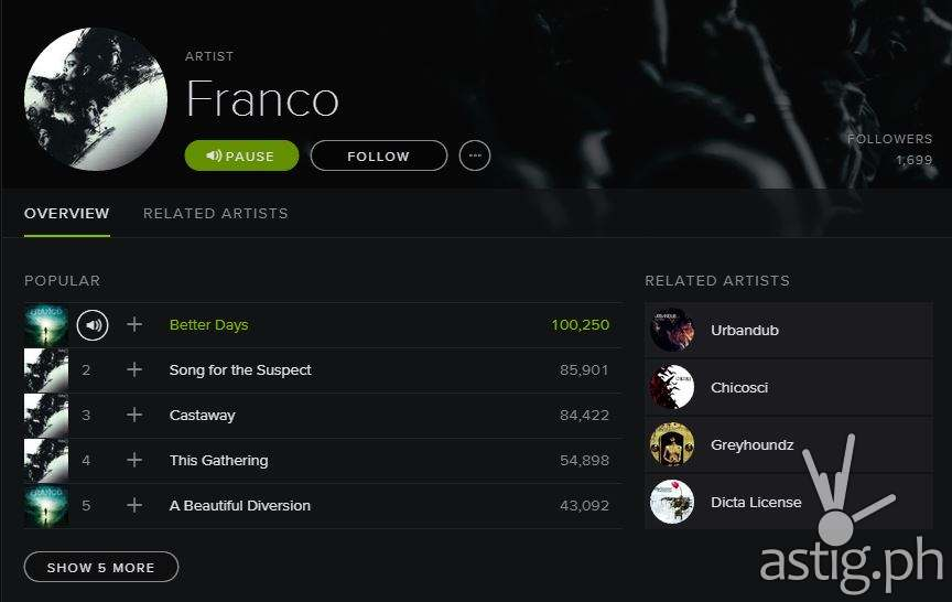 Spotify recommendations for Franco: Urbandub, Chicosci, Greyhoundz, and Dicta License