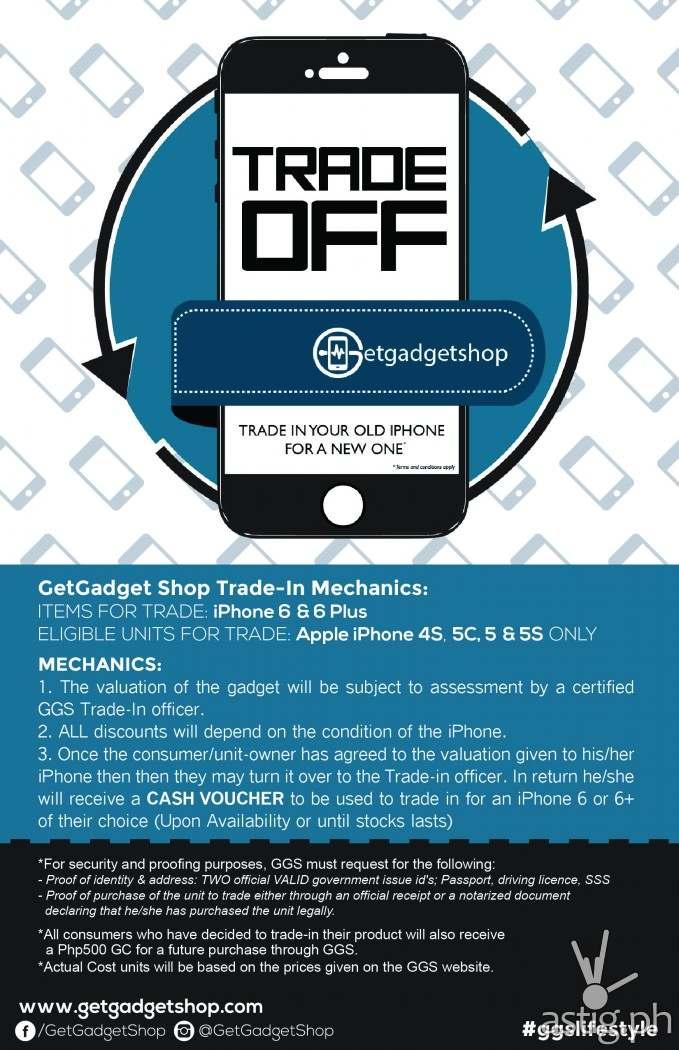 GetGadget Shop trade-off poster