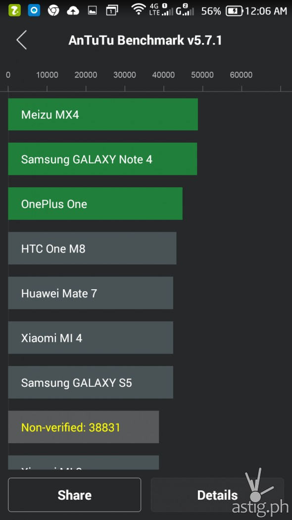 Alcatel Flash Plus Benchmark via anTuTu