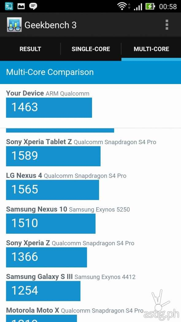 ASUS Zenfone 2 Laser (ZE550KL) Geekbench results