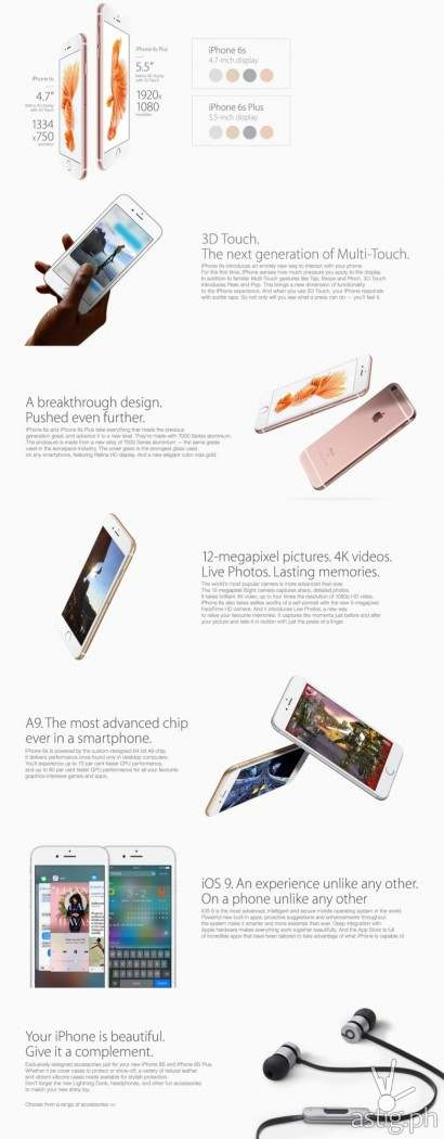 Apple iPhone 6s / iPhone 6s Plus features [infographic]