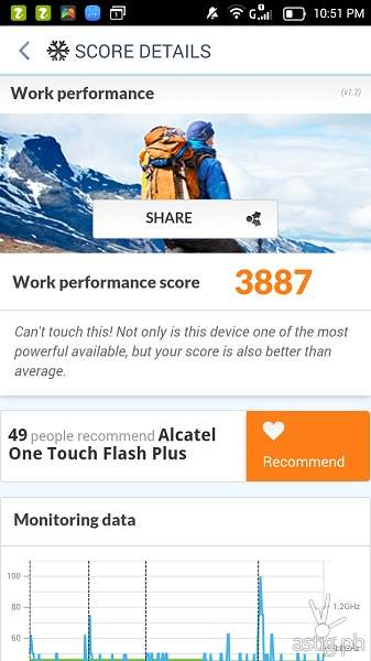 Alcatel OneTouch Flash Plus Performance