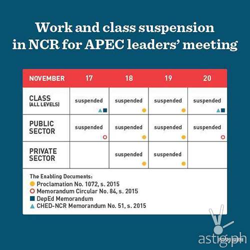 APEC work and class suspension