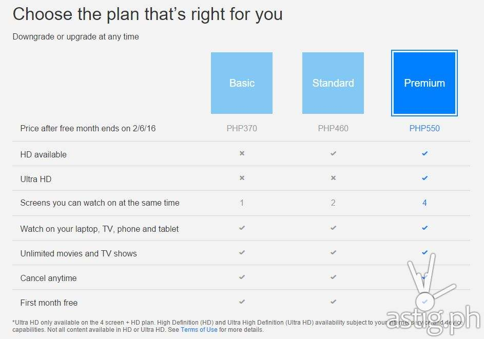 Netflix Philippines price / streaming plans