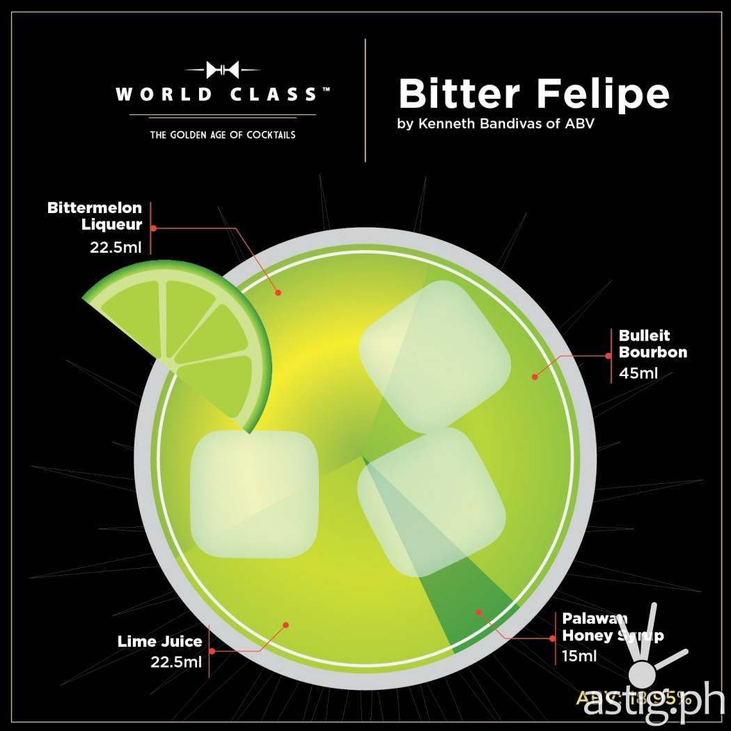 Bitter Felipe (2)