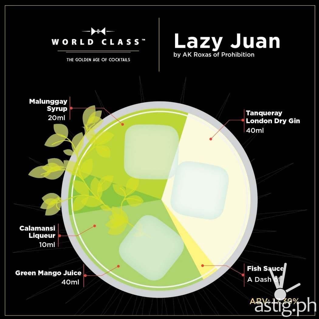 Lazy Juan (2)