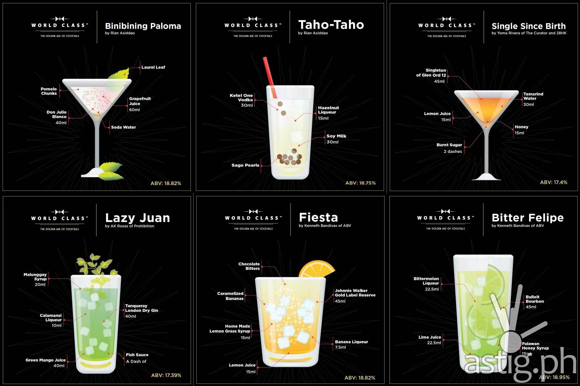 cocktail recipes diageo