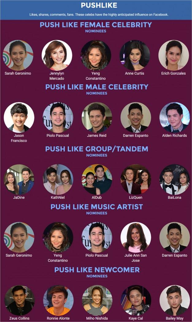 PushLike Nominees