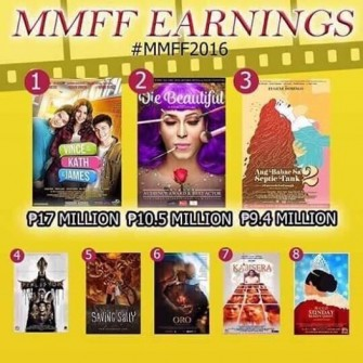 'Vince and Kath and James' tops MMFF first-day earnings - unofficial reports