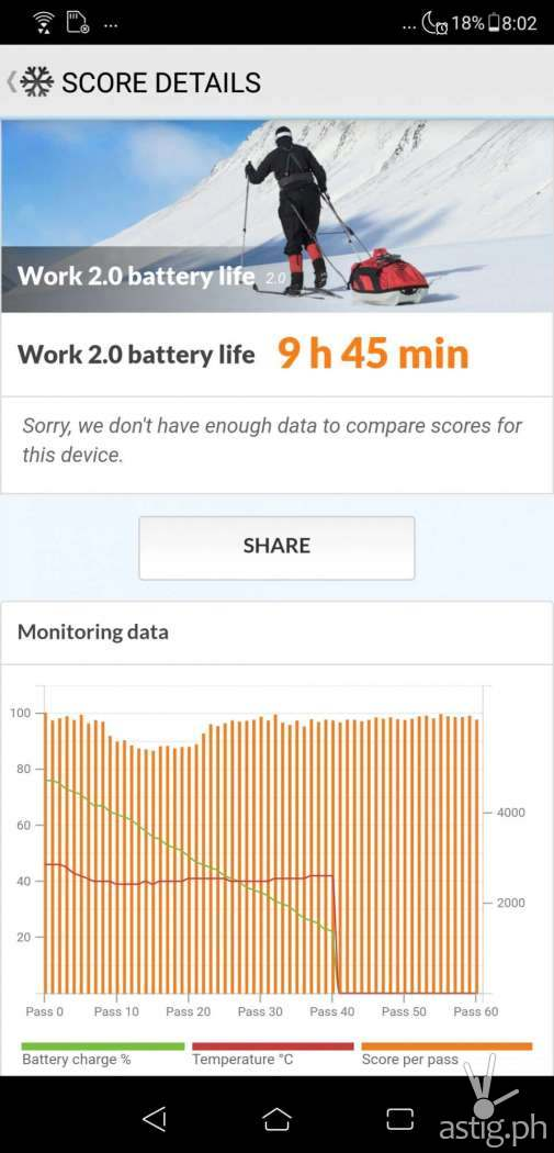 Zenfone 5 battery life benchmark results - PCMark