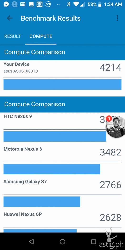 Performance benchmark score Geekbench comparison - ASUS Zenfone Max Pro M1 (oh hey we're chatting with our friend Mark of TECHPINAS.COM - hi Mark!)