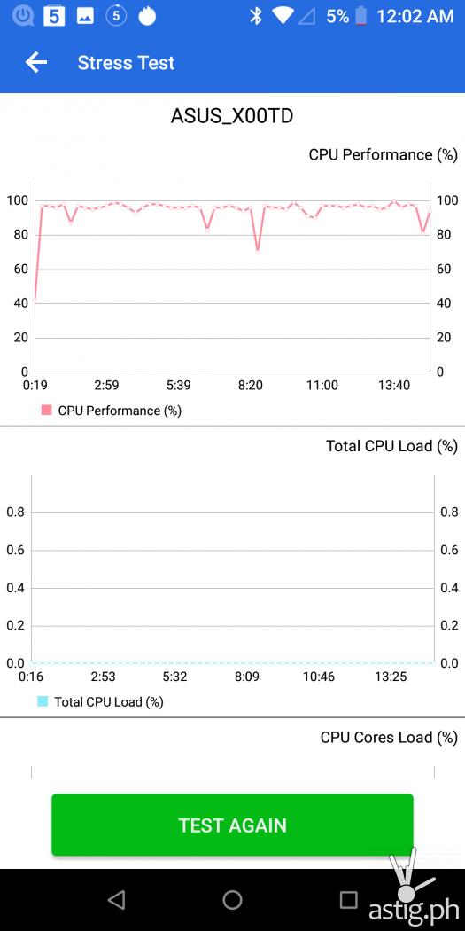 Performance stress test Antutu - ASUS Zenfone Max Pro M1