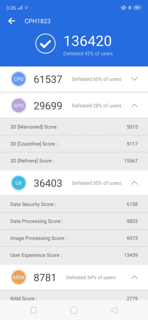 Antutu GPU 3D benchmark results - OPPO F9