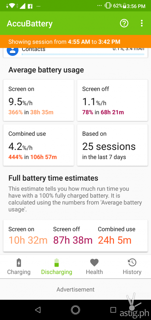 ZenFone Max Pro M2 battery benchmark results - AccuBattery