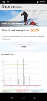 ZenFone Max Pro M2 performance benchmark results - PCMark