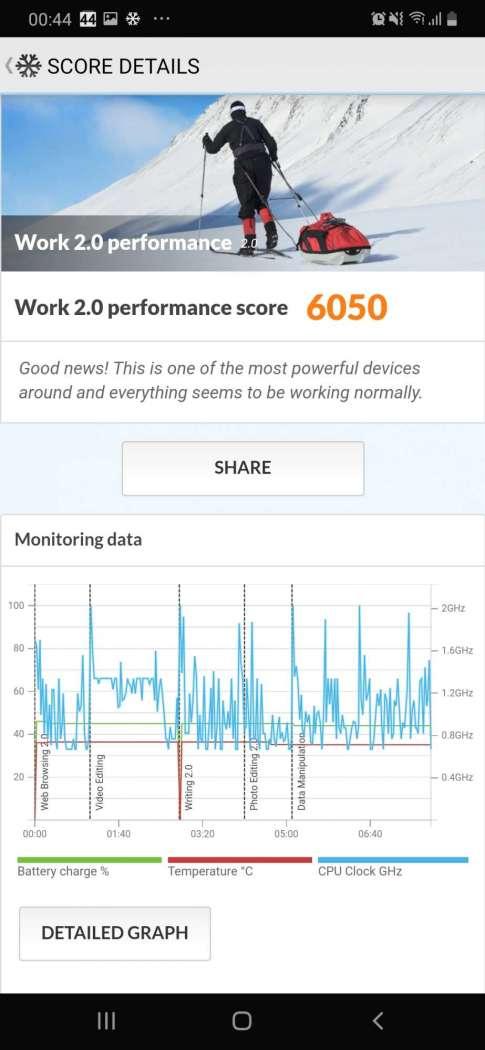 PCMark Work 2.0 - Samsung Galaxy A50