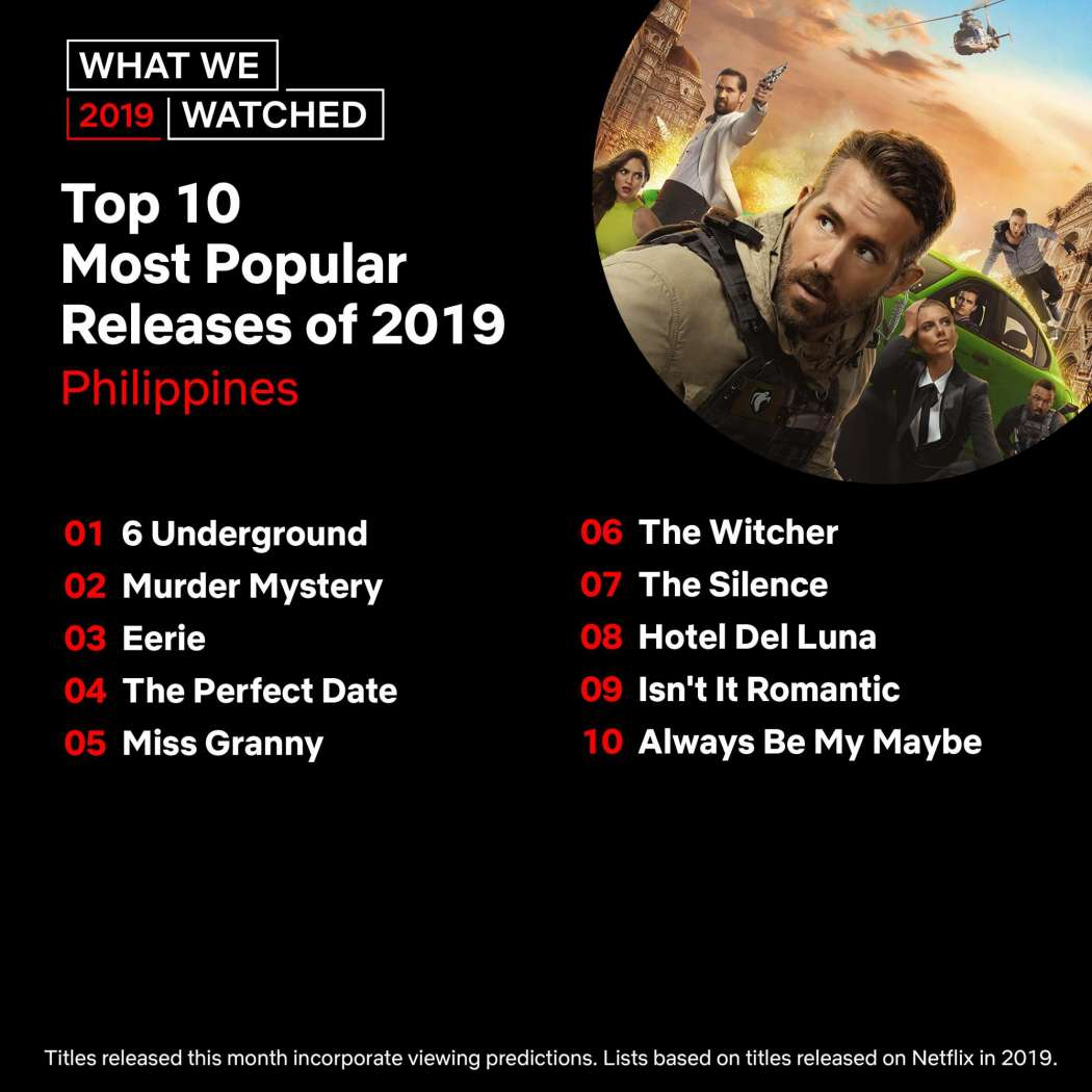 Top 10 most popular releases of 2019 (Netflix Philippines)