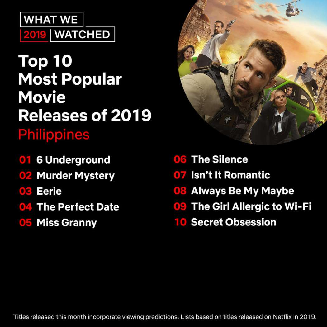 Top 10 most popular movies of 2019 (Netflix Philippines)