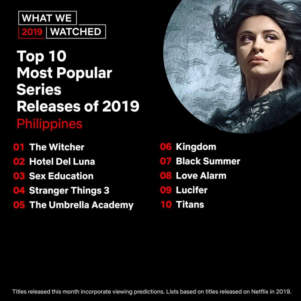 Top 10 most popular series of 2019 (Netflix Philippines)