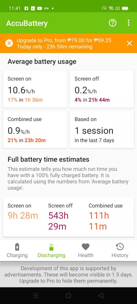 AccuBattery battery monitor - realme C15 (Philippines)