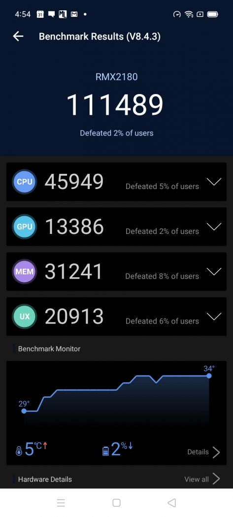 AnTuTu performance benchmark - realme C15 (Philippines)