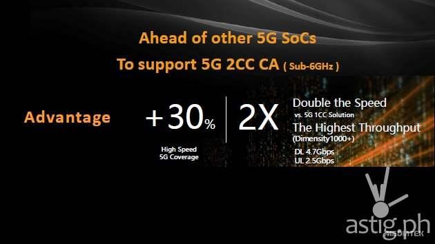 MediaTek Dimensity 5G 1000 speed comparison