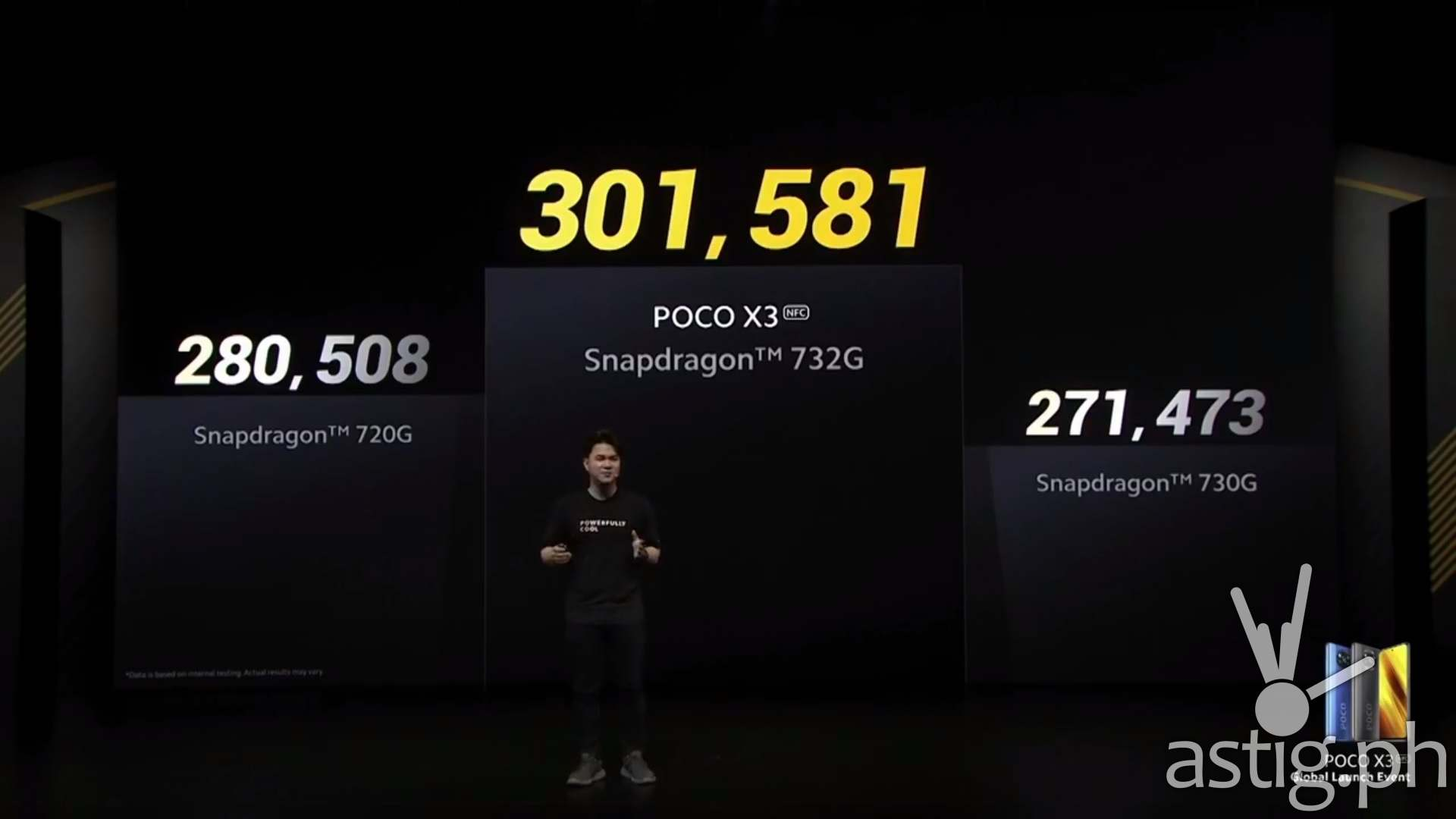 POCO X3 benchmark score Antutu speed test