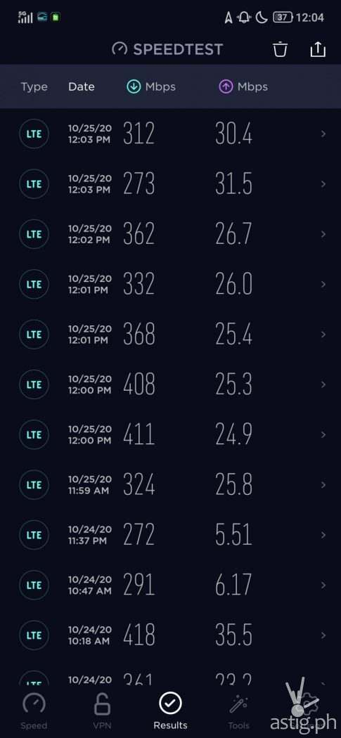 5G Speed Test Results - Legion Phone Duel (Philippines)