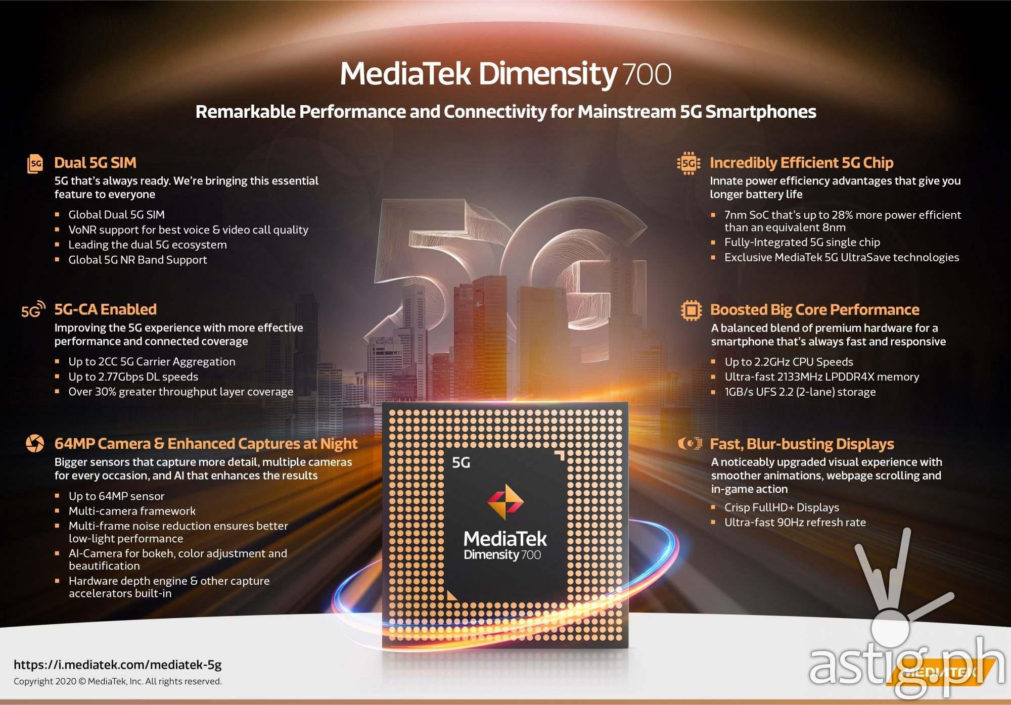 MediaTek Dimensity 700 Infographic