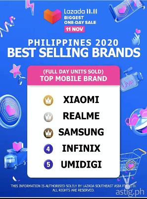 Lazada 11.11 2020 - Xiaomi ranking Philippines