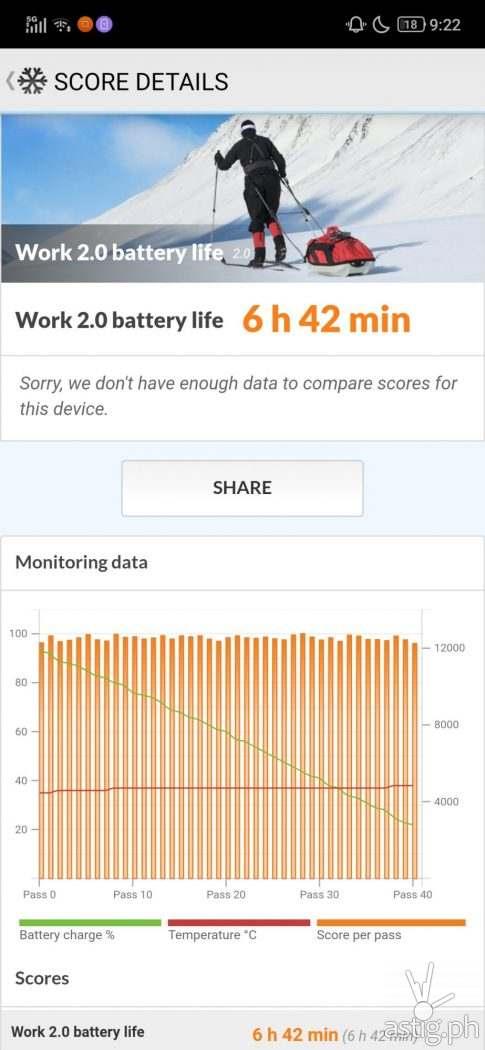 PCMark Battery Life Benchmark - Legion Phone Duel