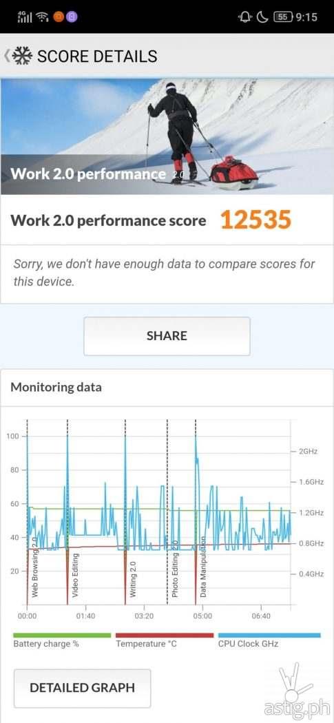 PCMark Work 2.0 Performance Benchmark - Legion Phone Duel