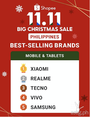 Shopee 11.11 2020 - Xiaomi ranking Philippines