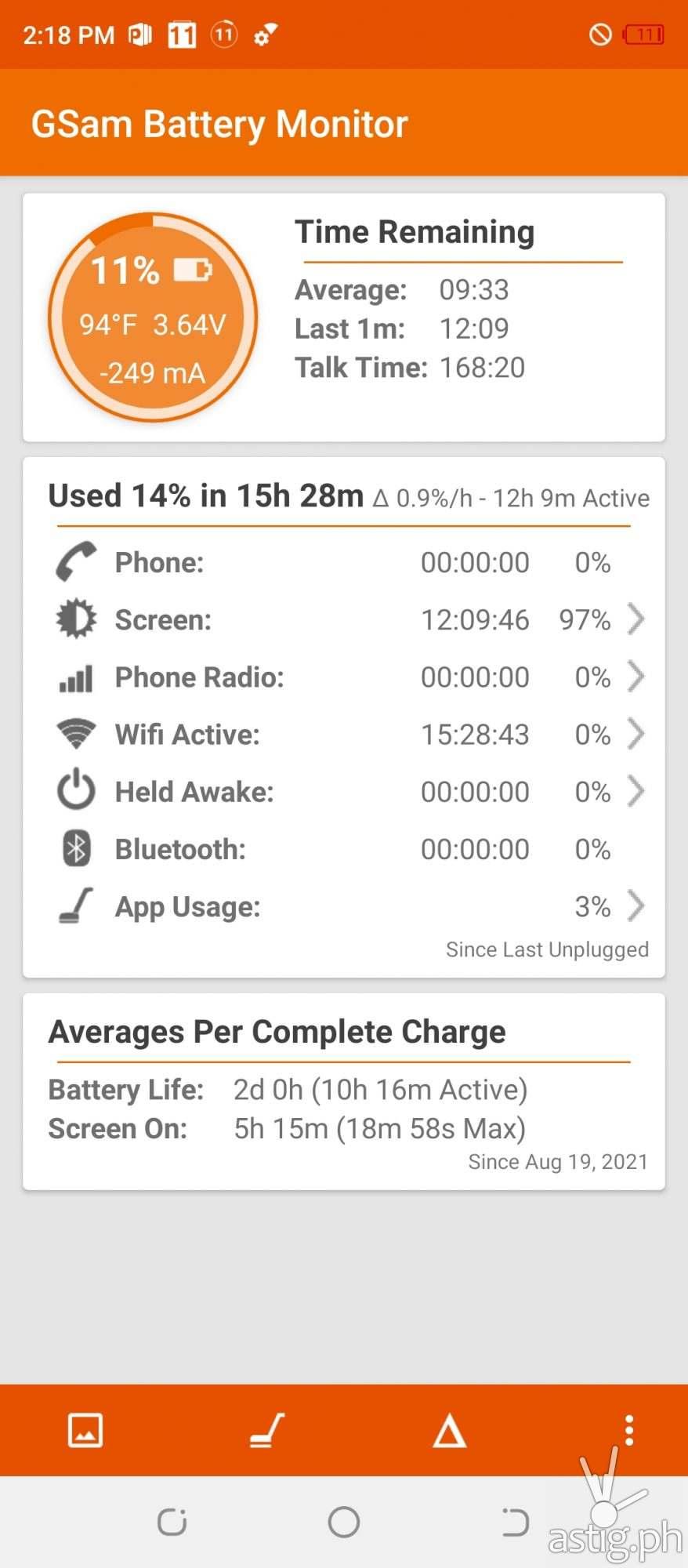 Battery life monitor - TECNO Camon 17P
