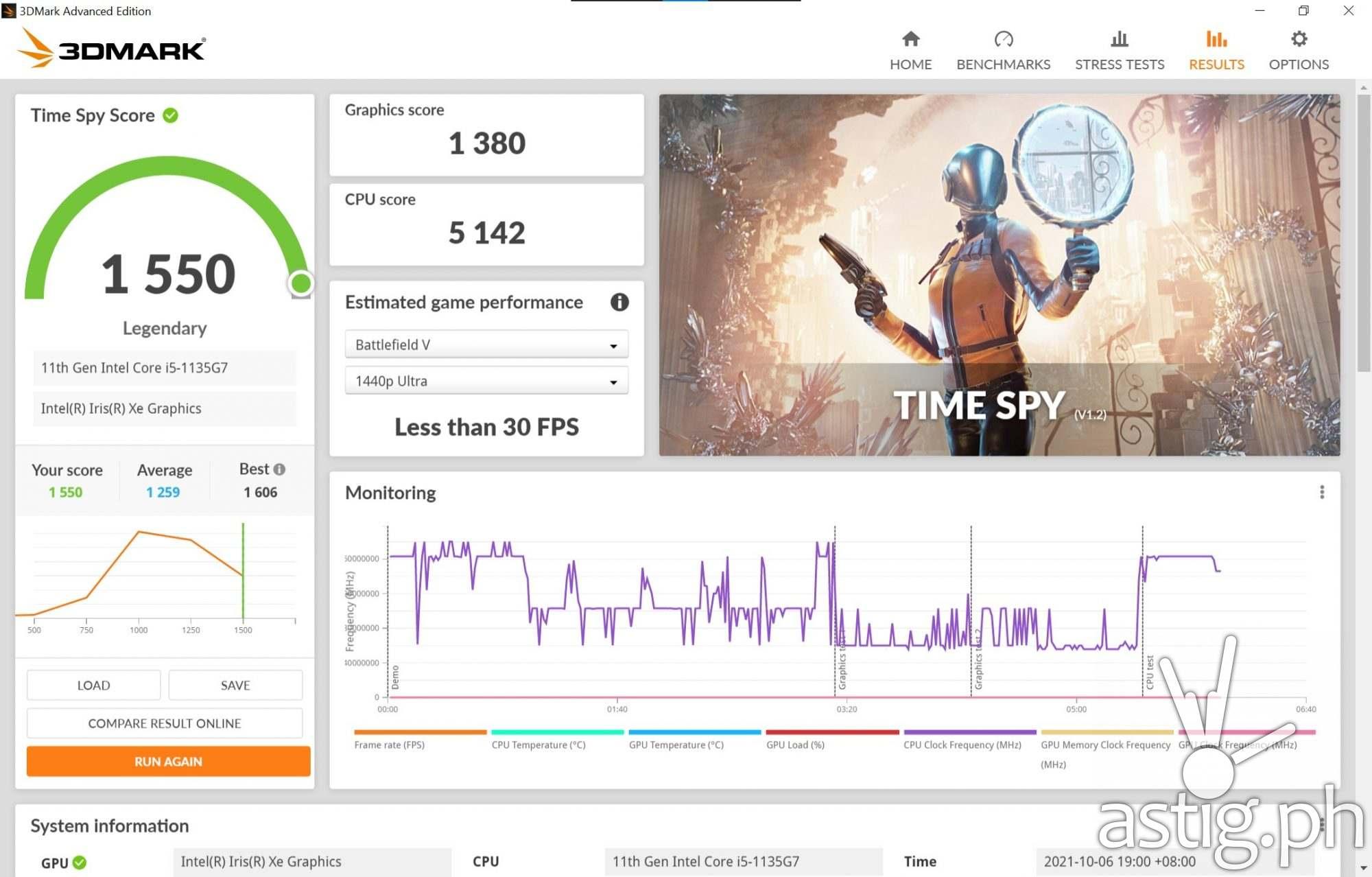 3DMark benchmark score